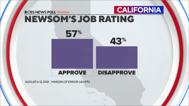 newsom-approval-overall.png