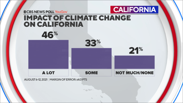 impact-climate-change-ca.png