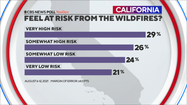 feel-risk-wildfires.png