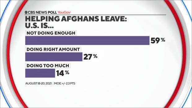9-us-doing-enough-help-afghans.png