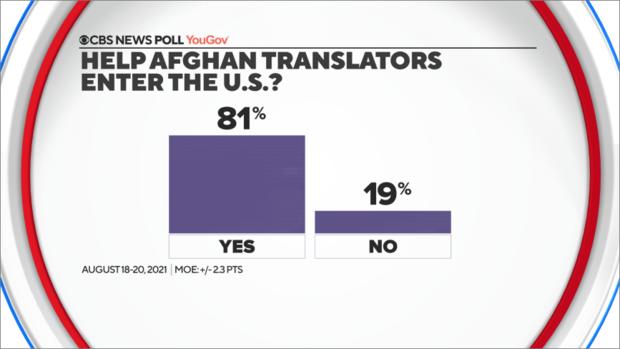 10-should-us-help-afghans.png